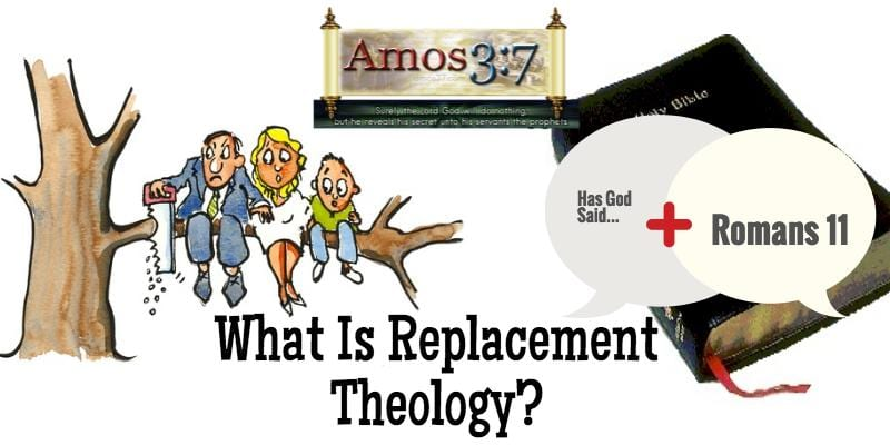 What is Replacement Theology