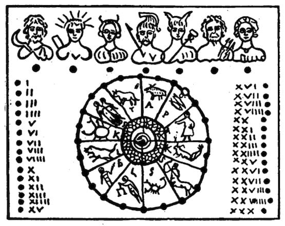 Pagan Origins of Days & Months Listed