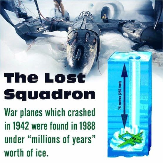 Ice Cores and the Age of the Earth WW II Planes